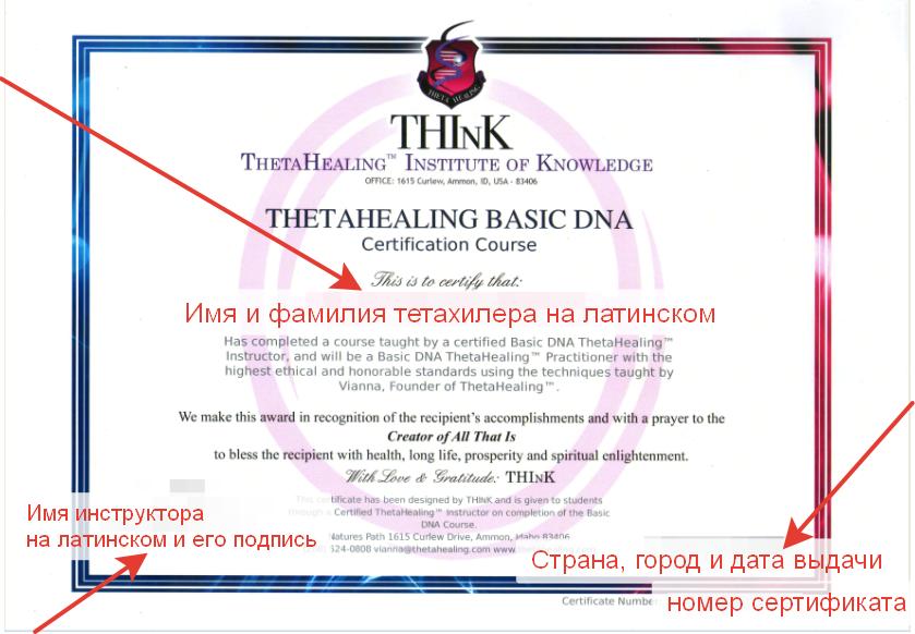 тетахилинг-базовый-уровень