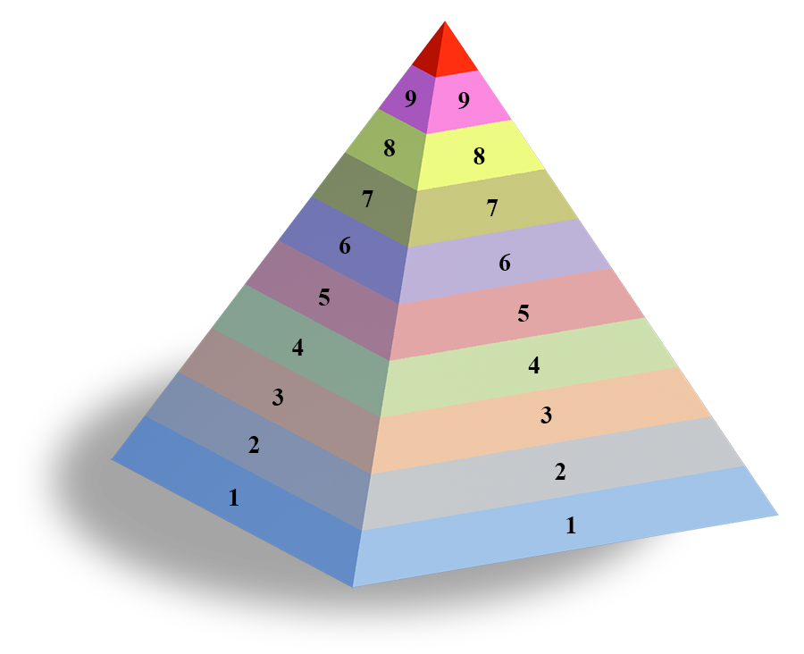 Денежная пирамида